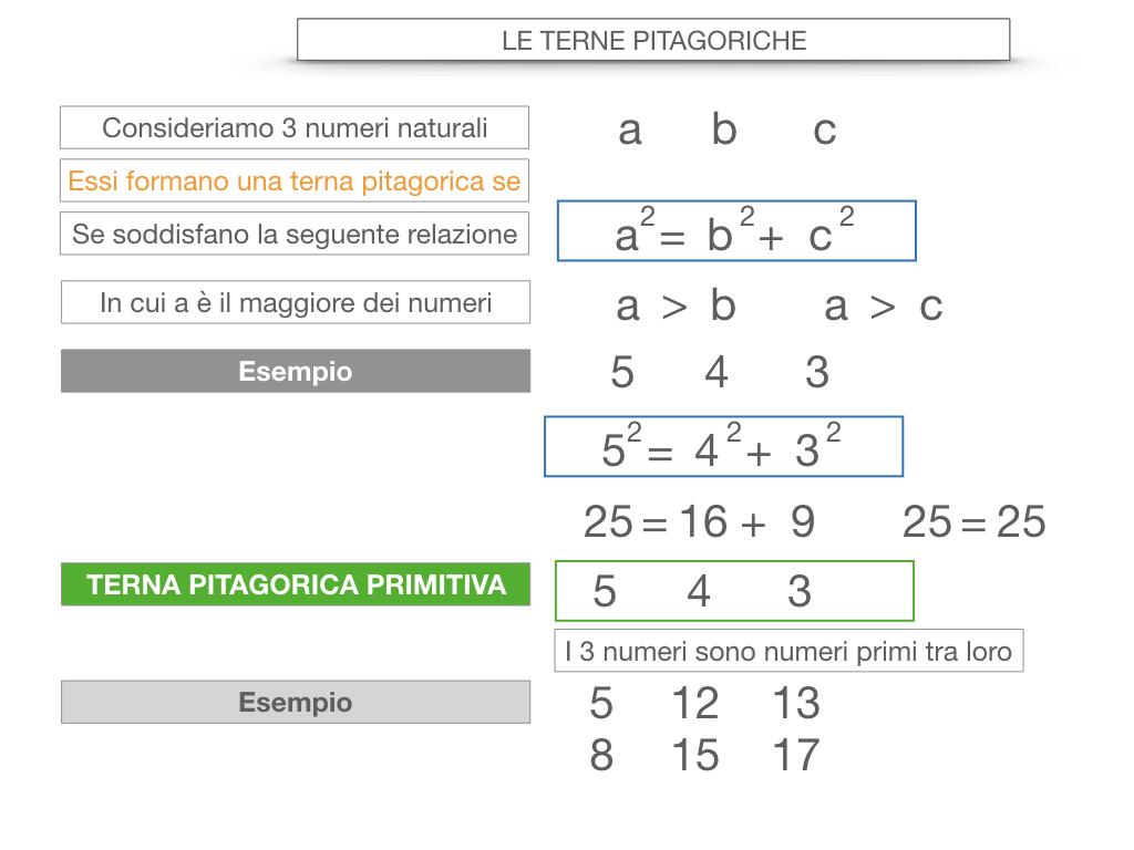 14. LE TERNE PITAGORICHE_SIMULAZIONE.032