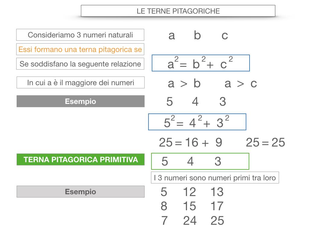 14. LE TERNE PITAGORICHE_SIMULAZIONE.033