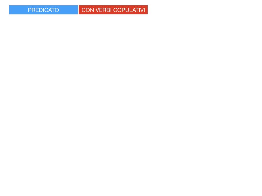 14. VERBI COPULATIVI E PREDICATIVO DEL SOGGETTO_FRASE NOMINALE_SIMULAZIONE.002