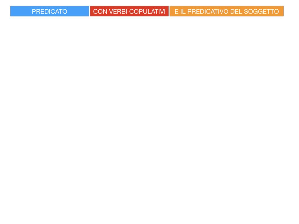 14. VERBI COPULATIVI E PREDICATIVO DEL SOGGETTO_FRASE NOMINALE_SIMULAZIONE.030