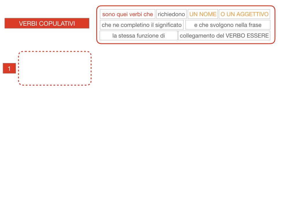 14. VERBI COPULATIVI E PREDICATIVO DEL SOGGETTO_FRASE NOMINALE_SIMULAZIONE.065