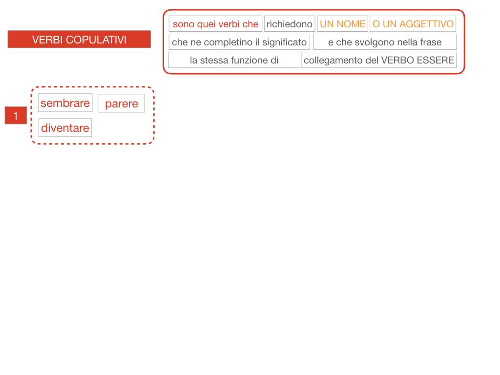 14. VERBI COPULATIVI E PREDICATIVO DEL SOGGETTO_FRASE NOMINALE_SIMULAZIONE.068