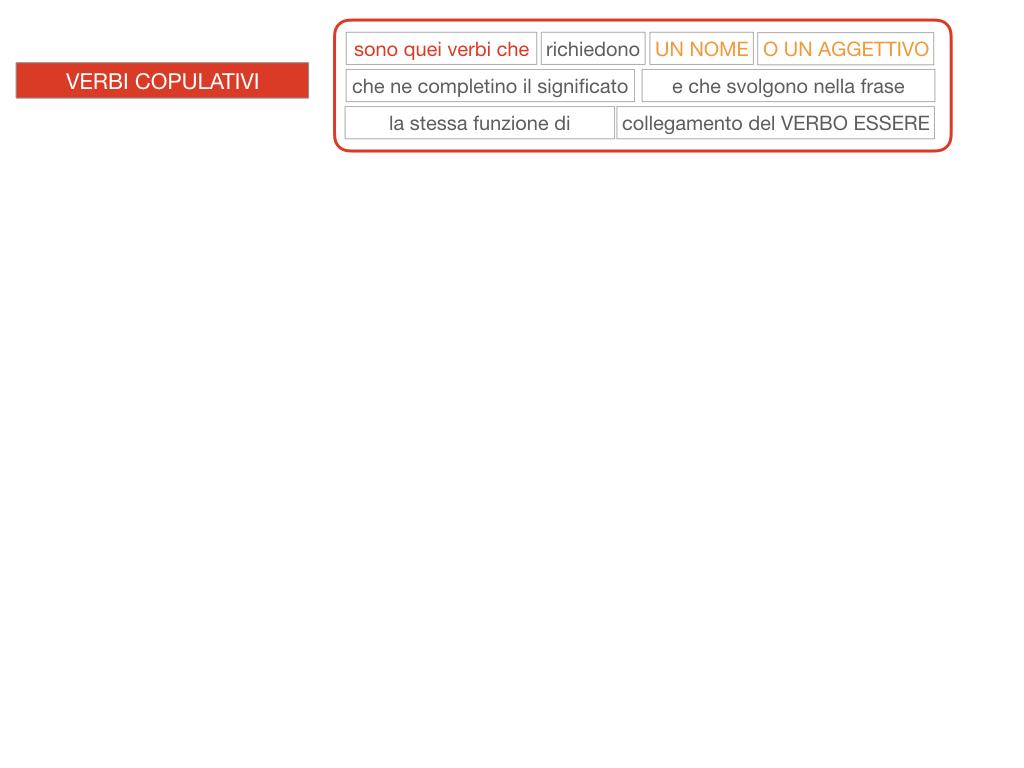14. VERBI COPULATIVI E PREDICATIVO DEL SOGGETTO_FRASE NOMINALE_SIMULAZIONE.089