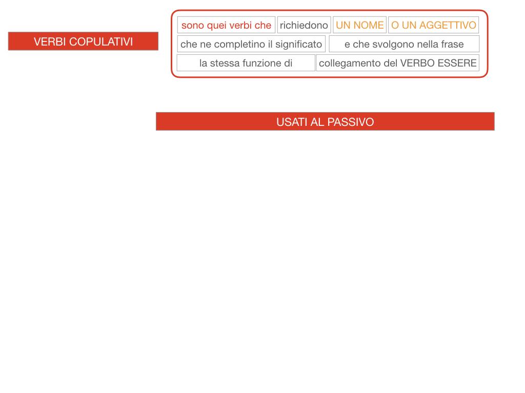 14. VERBI COPULATIVI E PREDICATIVO DEL SOGGETTO_FRASE NOMINALE_SIMULAZIONE.090