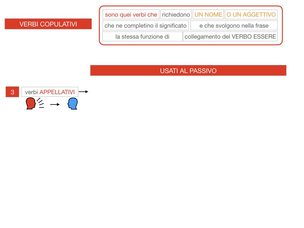 14. VERBI COPULATIVI E PREDICATIVO DEL SOGGETTO_FRASE NOMINALE_SIMULAZIONE.091
