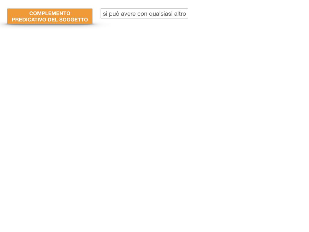 14. VERBI COPULATIVI E PREDICATIVO DEL SOGGETTO_FRASE NOMINALE_SIMULAZIONE.142