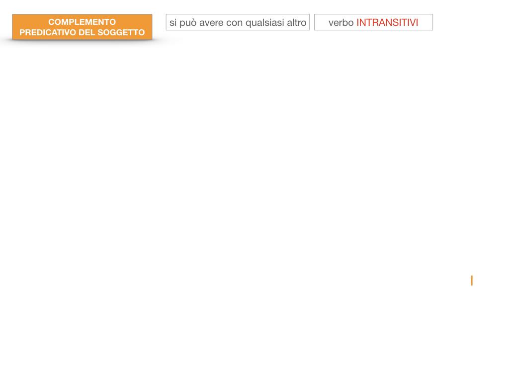 14. VERBI COPULATIVI E PREDICATIVO DEL SOGGETTO_FRASE NOMINALE_SIMULAZIONE.143