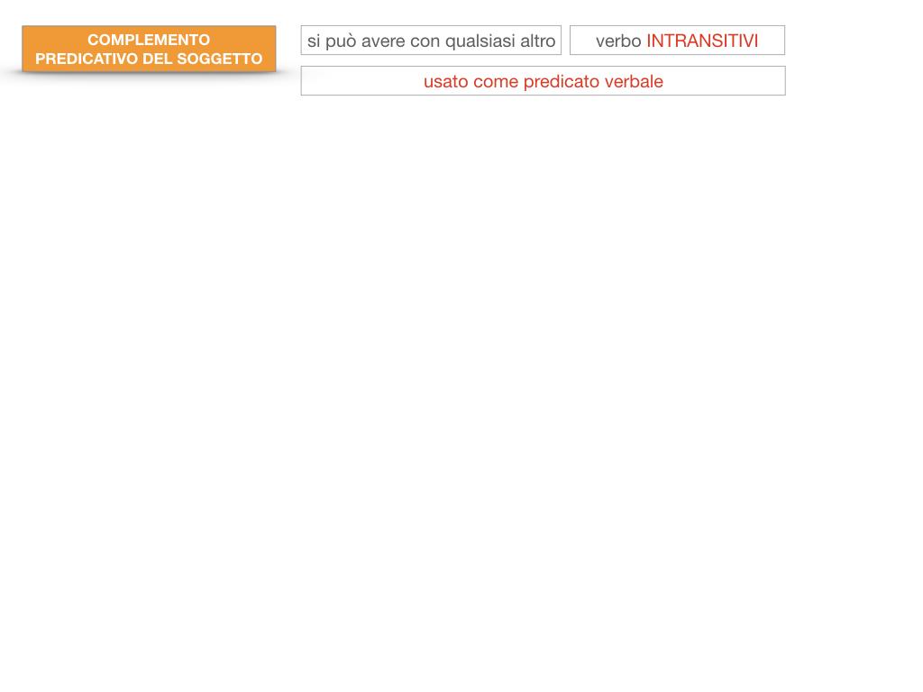 14. VERBI COPULATIVI E PREDICATIVO DEL SOGGETTO_FRASE NOMINALE_SIMULAZIONE.144