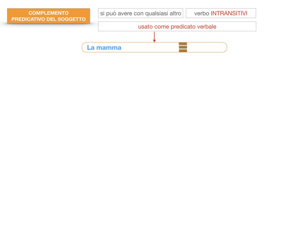 14. VERBI COPULATIVI E PREDICATIVO DEL SOGGETTO_FRASE NOMINALE_SIMULAZIONE.145