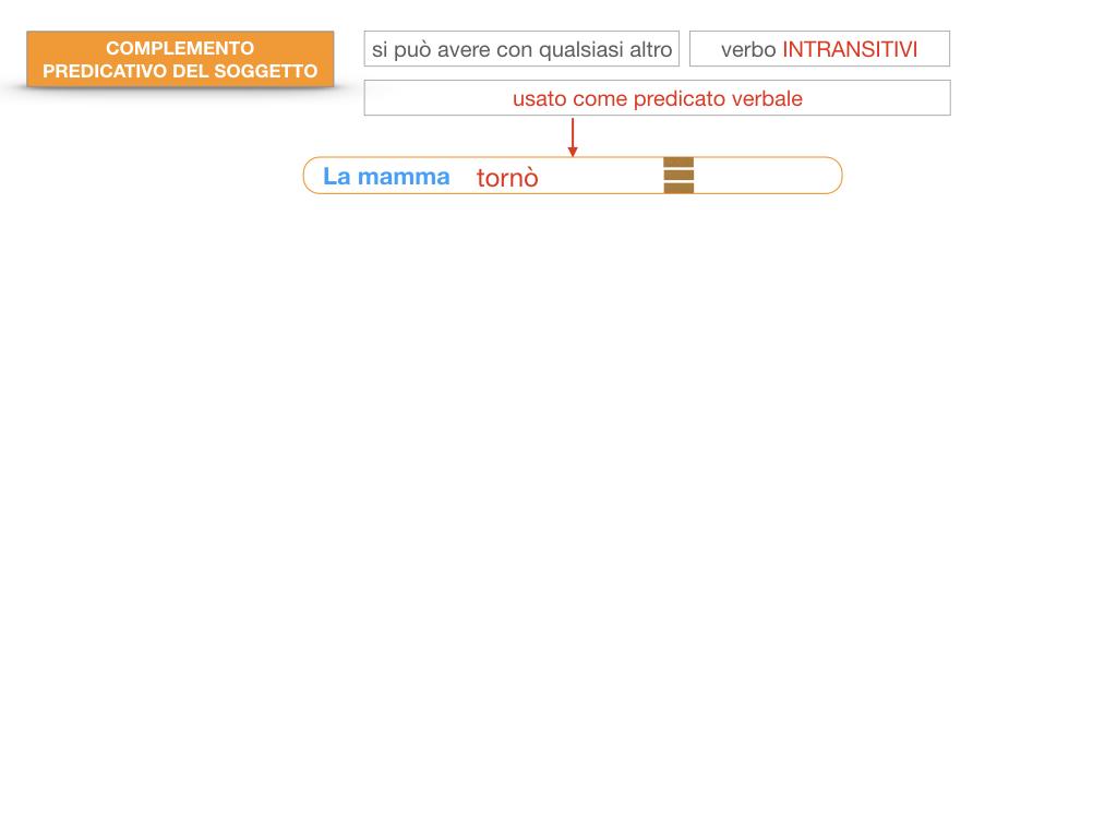 14. VERBI COPULATIVI E PREDICATIVO DEL SOGGETTO_FRASE NOMINALE_SIMULAZIONE.146