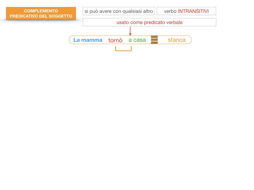 14. VERBI COPULATIVI E PREDICATIVO DEL SOGGETTO_FRASE NOMINALE_SIMULAZIONE.147
