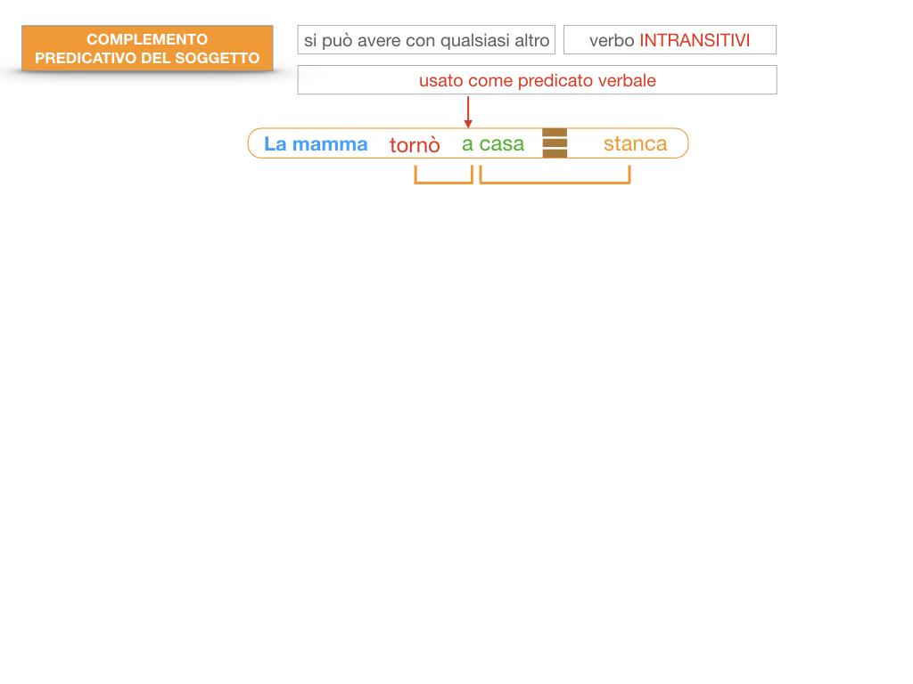14. VERBI COPULATIVI E PREDICATIVO DEL SOGGETTO_FRASE NOMINALE_SIMULAZIONE.148