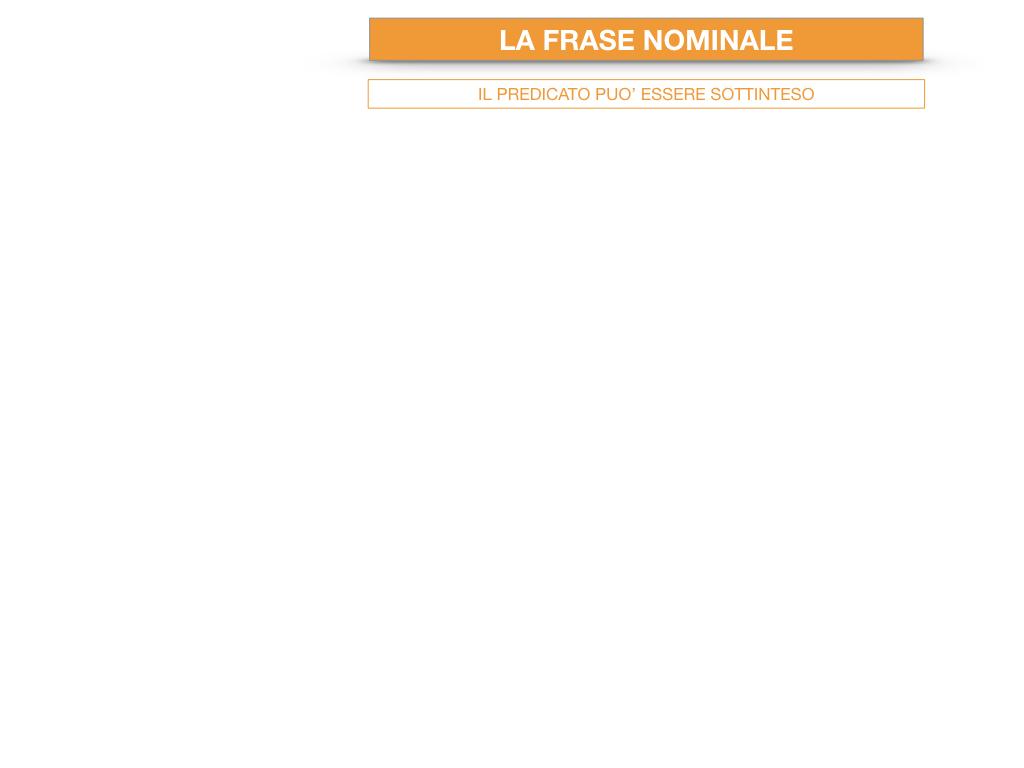 14. VERBI COPULATIVI E PREDICATIVO DEL SOGGETTO_FRASE NOMINALE_SIMULAZIONE.188