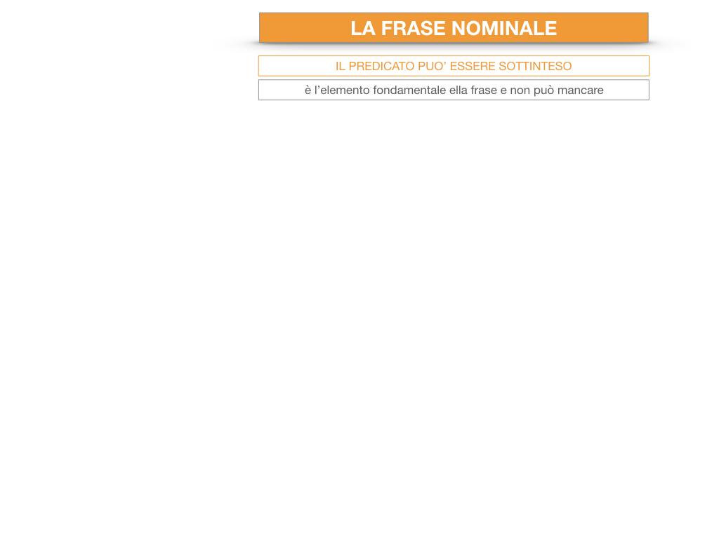 14. VERBI COPULATIVI E PREDICATIVO DEL SOGGETTO_FRASE NOMINALE_SIMULAZIONE.189