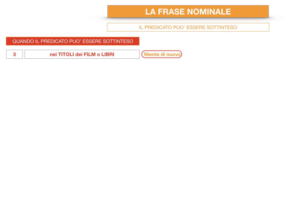 14. VERBI COPULATIVI E PREDICATIVO DEL SOGGETTO_FRASE NOMINALE_SIMULAZIONE.213