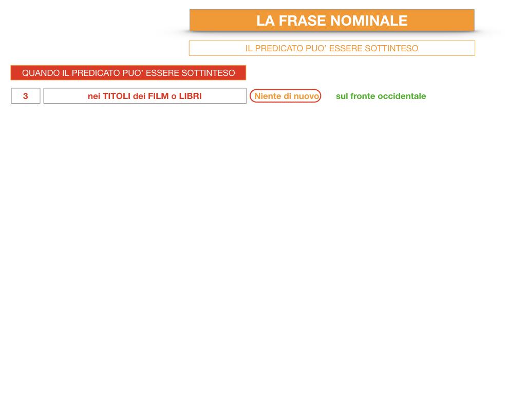 14. VERBI COPULATIVI E PREDICATIVO DEL SOGGETTO_FRASE NOMINALE_SIMULAZIONE.214