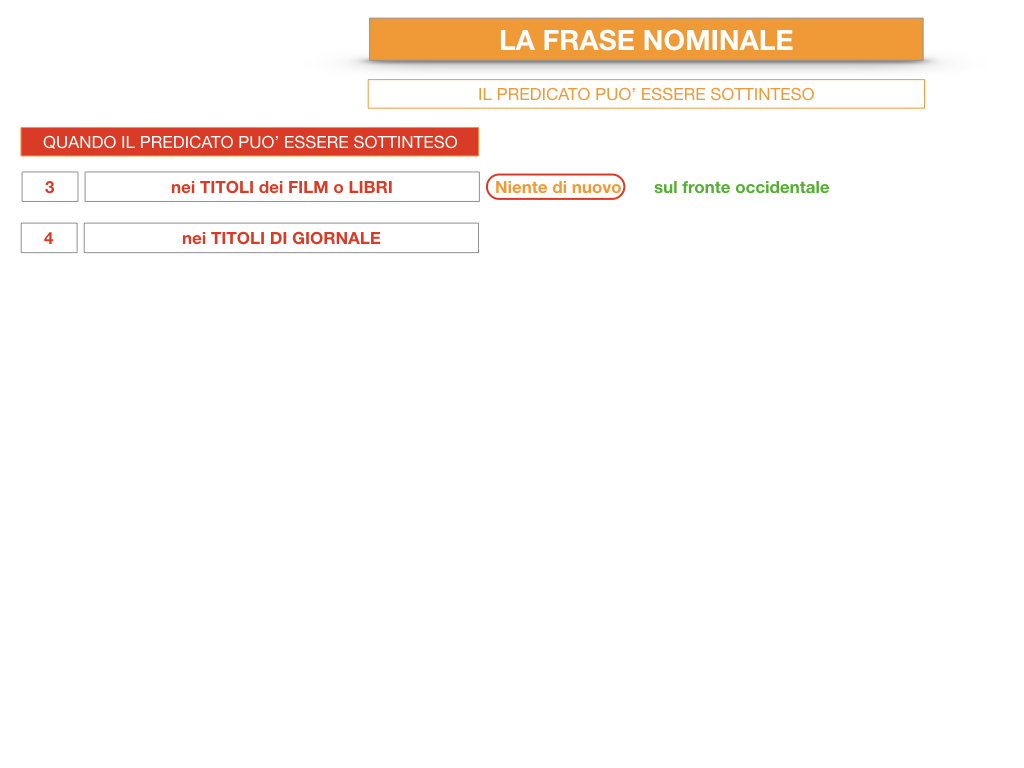 14. VERBI COPULATIVI E PREDICATIVO DEL SOGGETTO_FRASE NOMINALE_SIMULAZIONE.215