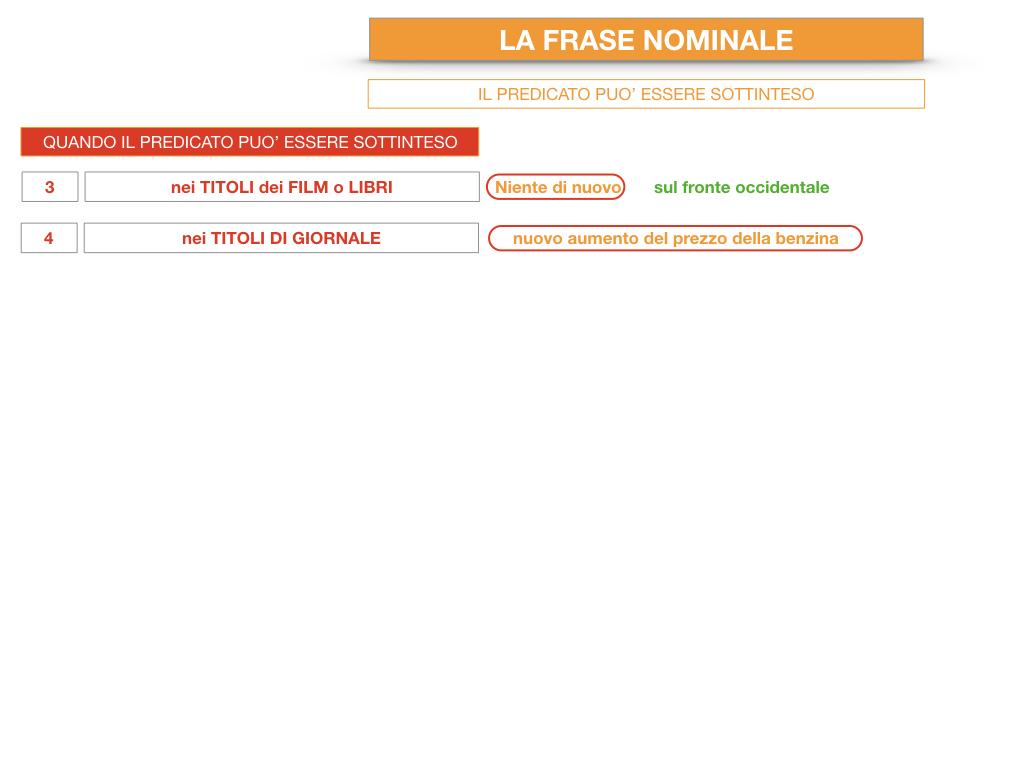 14. VERBI COPULATIVI E PREDICATIVO DEL SOGGETTO_FRASE NOMINALE_SIMULAZIONE.216