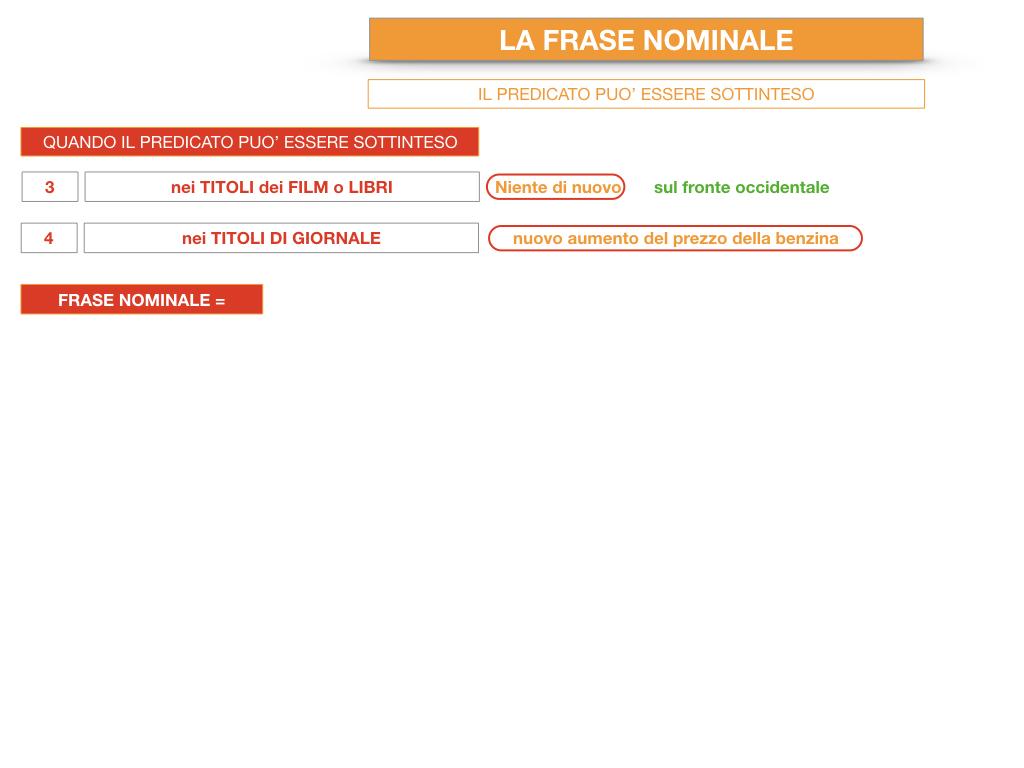 14. VERBI COPULATIVI E PREDICATIVO DEL SOGGETTO_FRASE NOMINALE_SIMULAZIONE.217