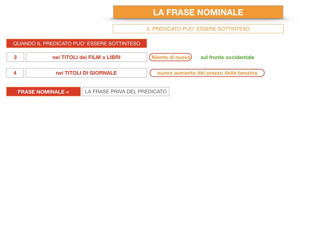 14. VERBI COPULATIVI E PREDICATIVO DEL SOGGETTO_FRASE NOMINALE_SIMULAZIONE.218