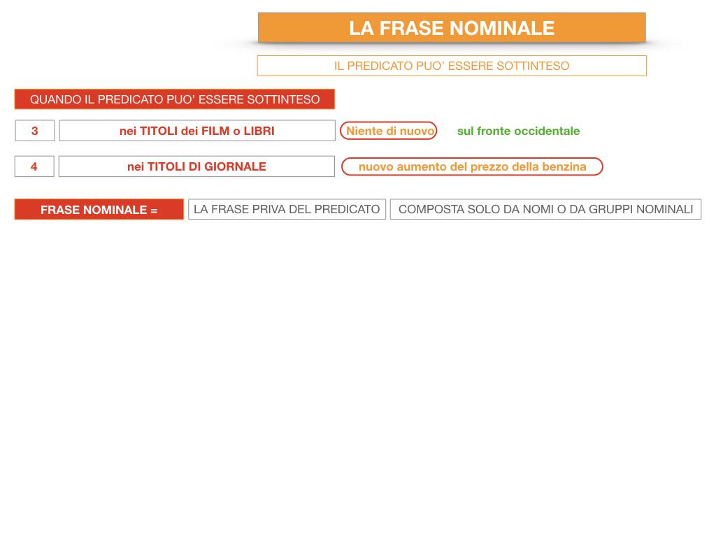 14. VERBI COPULATIVI E PREDICATIVO DEL SOGGETTO_FRASE NOMINALE_SIMULAZIONE.219