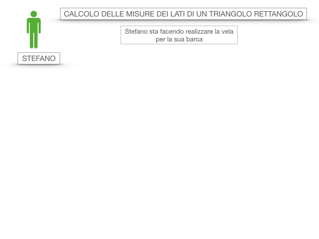 15. CALCOLO DELLE MISURE DEI LATI DI UN TRIANGOLO RETTANGOLO_SIMULAZIONE.003