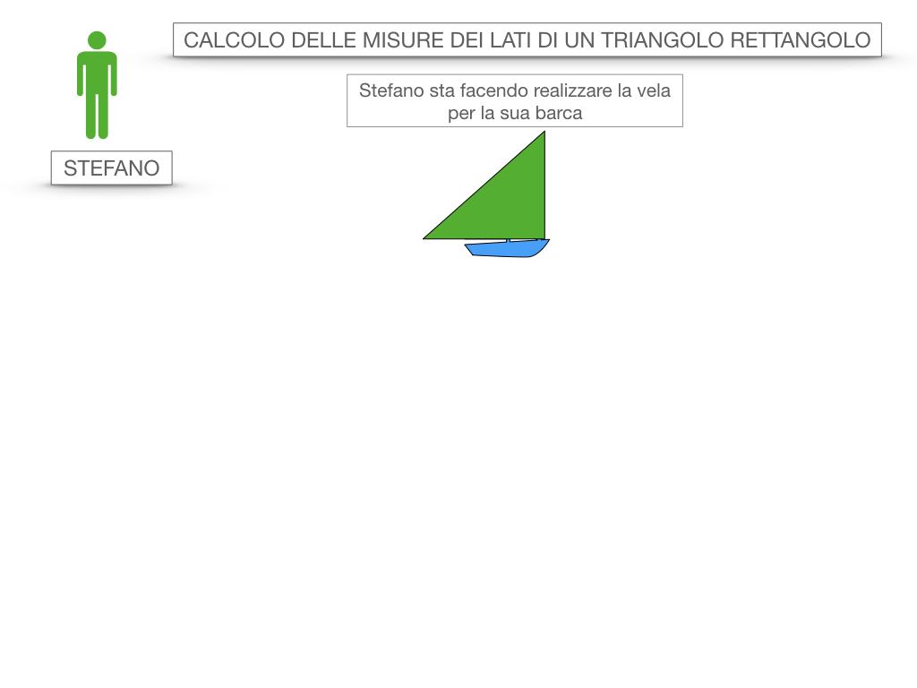 15. CALCOLO DELLE MISURE DEI LATI DI UN TRIANGOLO RETTANGOLO_SIMULAZIONE.004