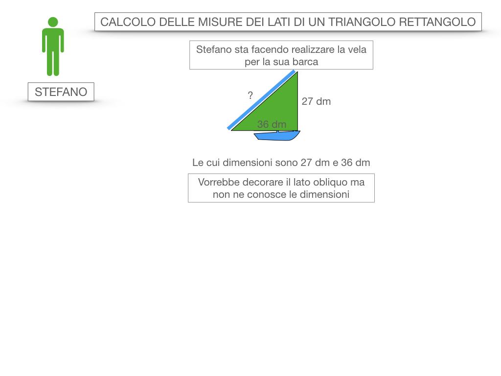 15. CALCOLO DELLE MISURE DEI LATI DI UN TRIANGOLO RETTANGOLO_SIMULAZIONE.007