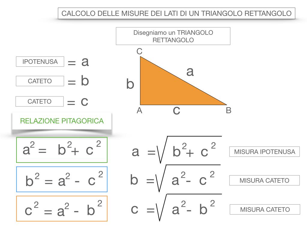 15. CALCOLO DELLE MISURE DEI LATI DI UN TRIANGOLO RETTANGOLO_SIMULAZIONE.027