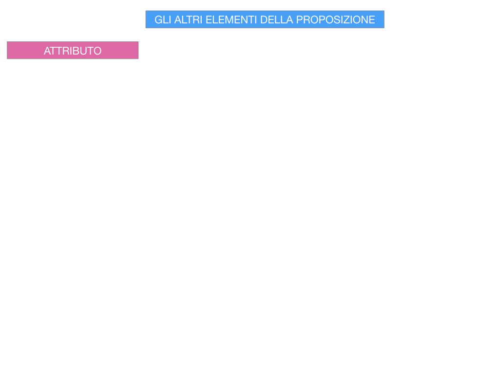 15. GLI ALTRI ELEMENTI DELLA PROPOSIZIONE_ATTRIBUTO_PROPOSIZIONE_SIMULAZIONE.033