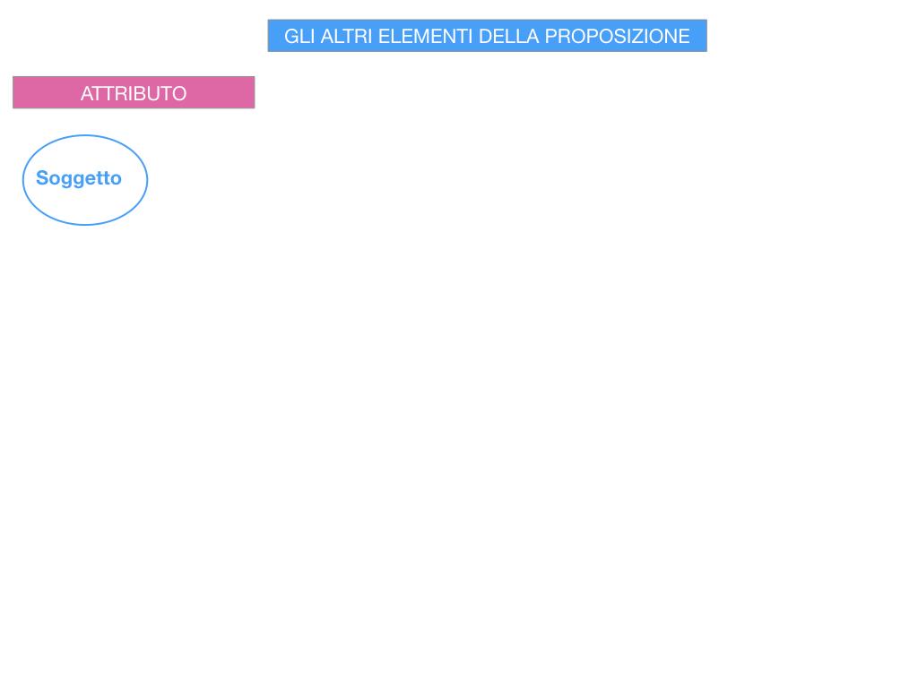 15. GLI ALTRI ELEMENTI DELLA PROPOSIZIONE_ATTRIBUTO_PROPOSIZIONE_SIMULAZIONE.034
