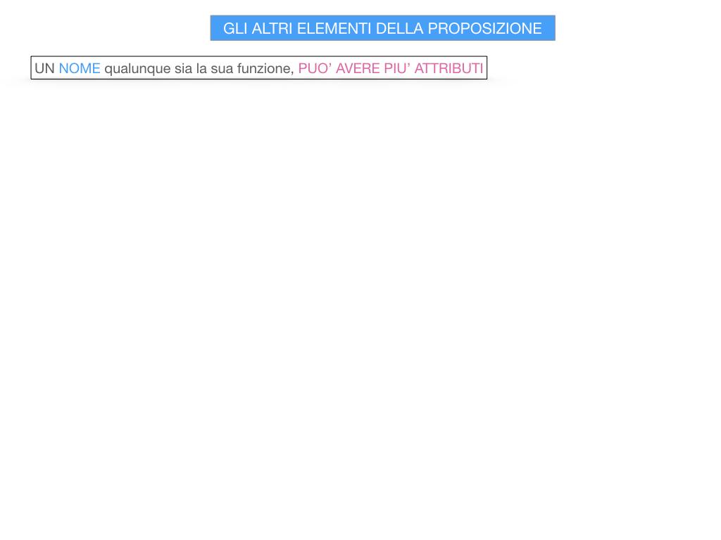 15. GLI ALTRI ELEMENTI DELLA PROPOSIZIONE_ATTRIBUTO_PROPOSIZIONE_SIMULAZIONE.136