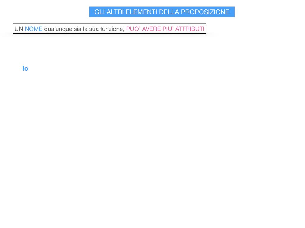 15. GLI ALTRI ELEMENTI DELLA PROPOSIZIONE_ATTRIBUTO_PROPOSIZIONE_SIMULAZIONE.137