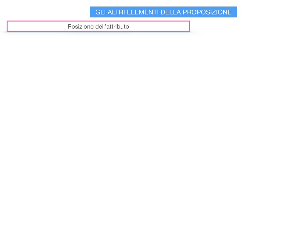 15. GLI ALTRI ELEMENTI DELLA PROPOSIZIONE_ATTRIBUTO_PROPOSIZIONE_SIMULAZIONE.159