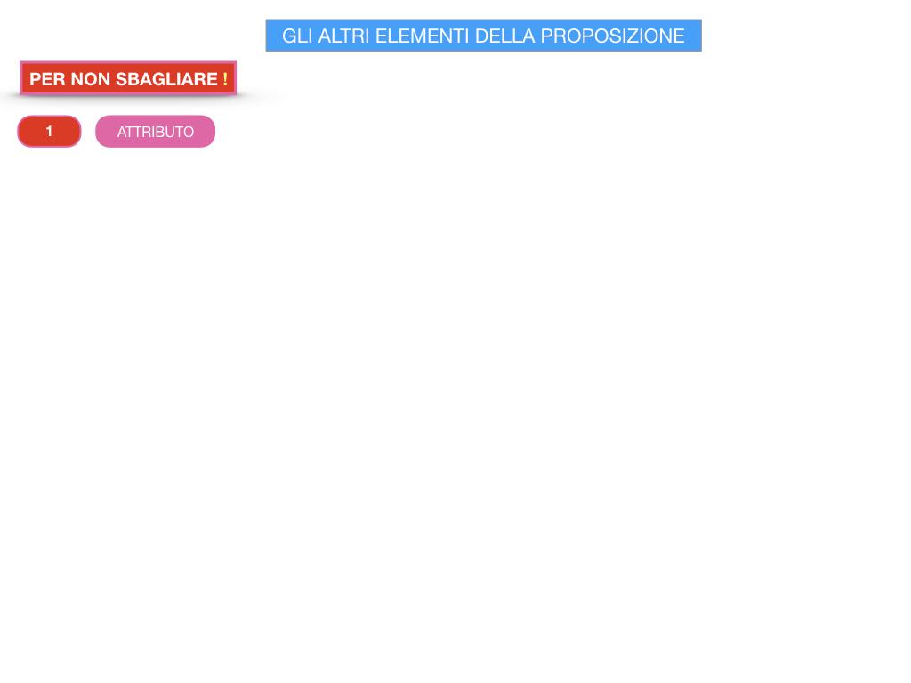 15. GLI ALTRI ELEMENTI DELLA PROPOSIZIONE_ATTRIBUTO_PROPOSIZIONE_SIMULAZIONE.188