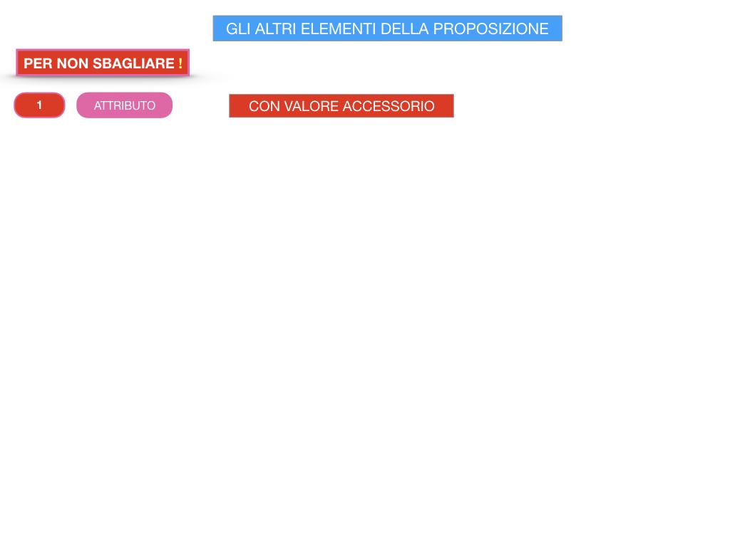15. GLI ALTRI ELEMENTI DELLA PROPOSIZIONE_ATTRIBUTO_PROPOSIZIONE_SIMULAZIONE.189
