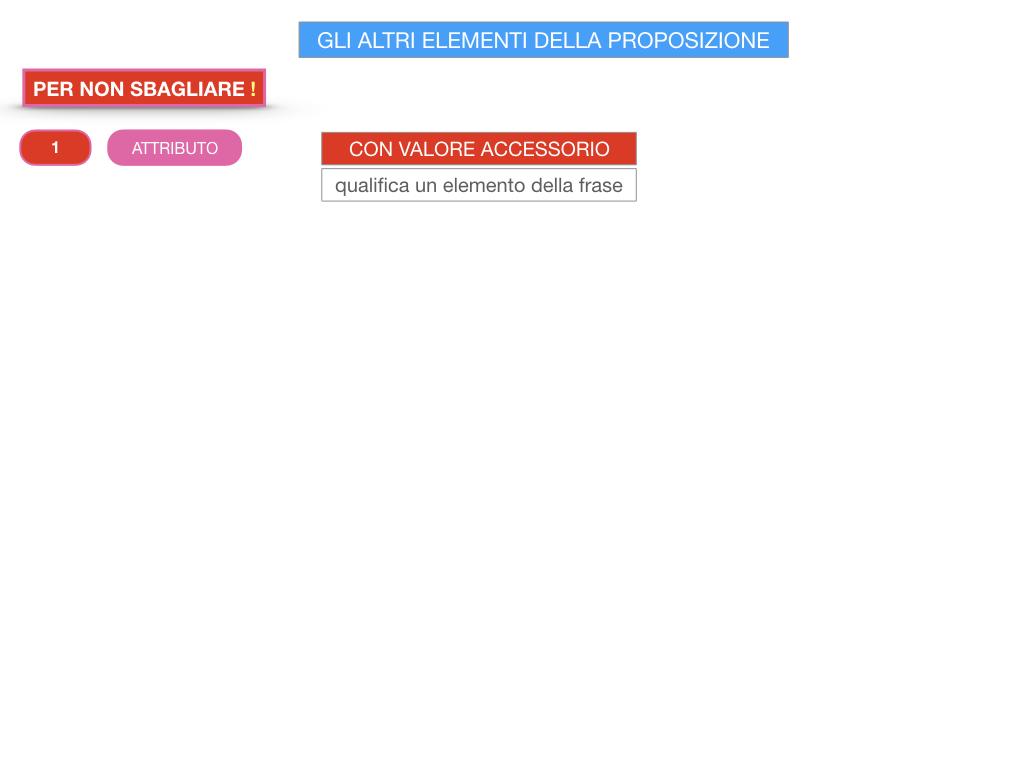 15. GLI ALTRI ELEMENTI DELLA PROPOSIZIONE_ATTRIBUTO_PROPOSIZIONE_SIMULAZIONE.190