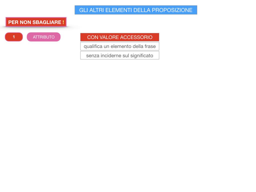 15. GLI ALTRI ELEMENTI DELLA PROPOSIZIONE_ATTRIBUTO_PROPOSIZIONE_SIMULAZIONE.191