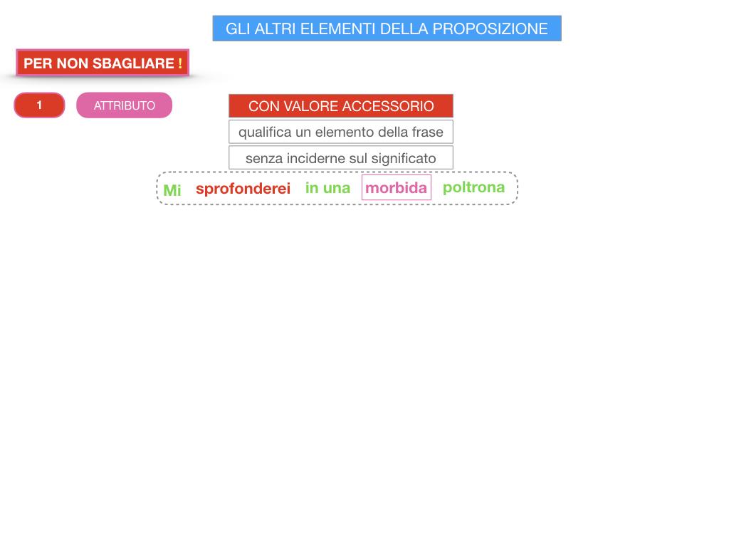 15. GLI ALTRI ELEMENTI DELLA PROPOSIZIONE_ATTRIBUTO_PROPOSIZIONE_SIMULAZIONE.195
