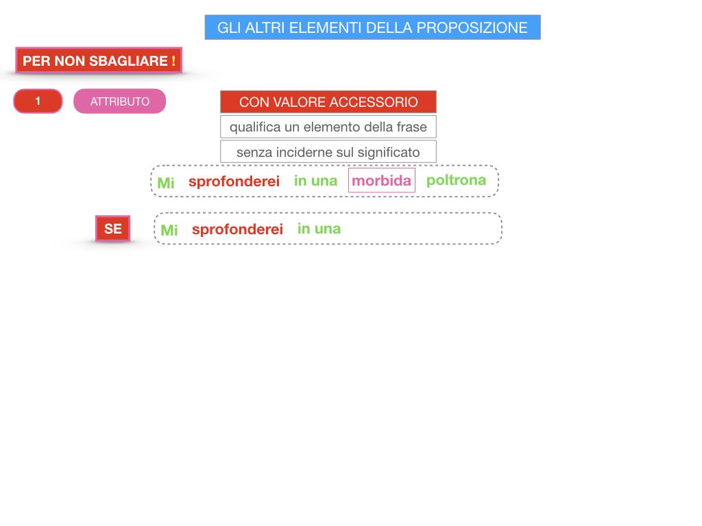 15. GLI ALTRI ELEMENTI DELLA PROPOSIZIONE_ATTRIBUTO_PROPOSIZIONE_SIMULAZIONE.197