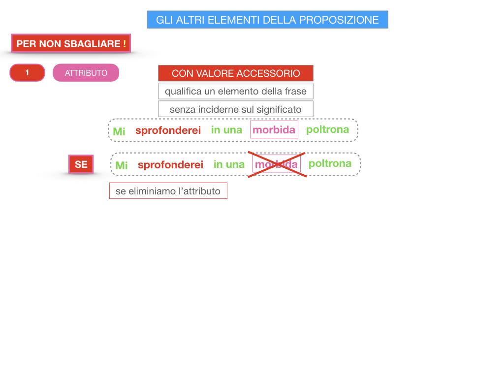 15. GLI ALTRI ELEMENTI DELLA PROPOSIZIONE_ATTRIBUTO_PROPOSIZIONE_SIMULAZIONE.199