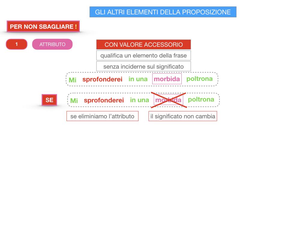 15. GLI ALTRI ELEMENTI DELLA PROPOSIZIONE_ATTRIBUTO_PROPOSIZIONE_SIMULAZIONE.200