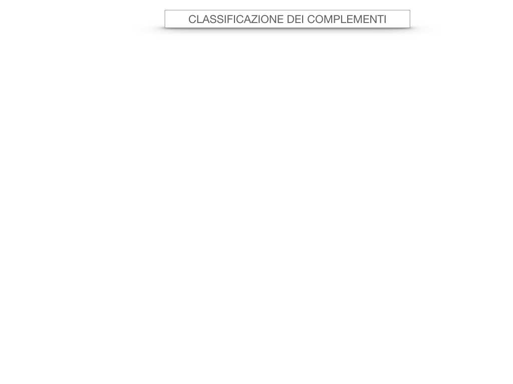 17. I COMPLEMENTI_NECESSARI E NON NECESSARI_CARATTERISTICHE GENERALI_SIMULAZIONE.001