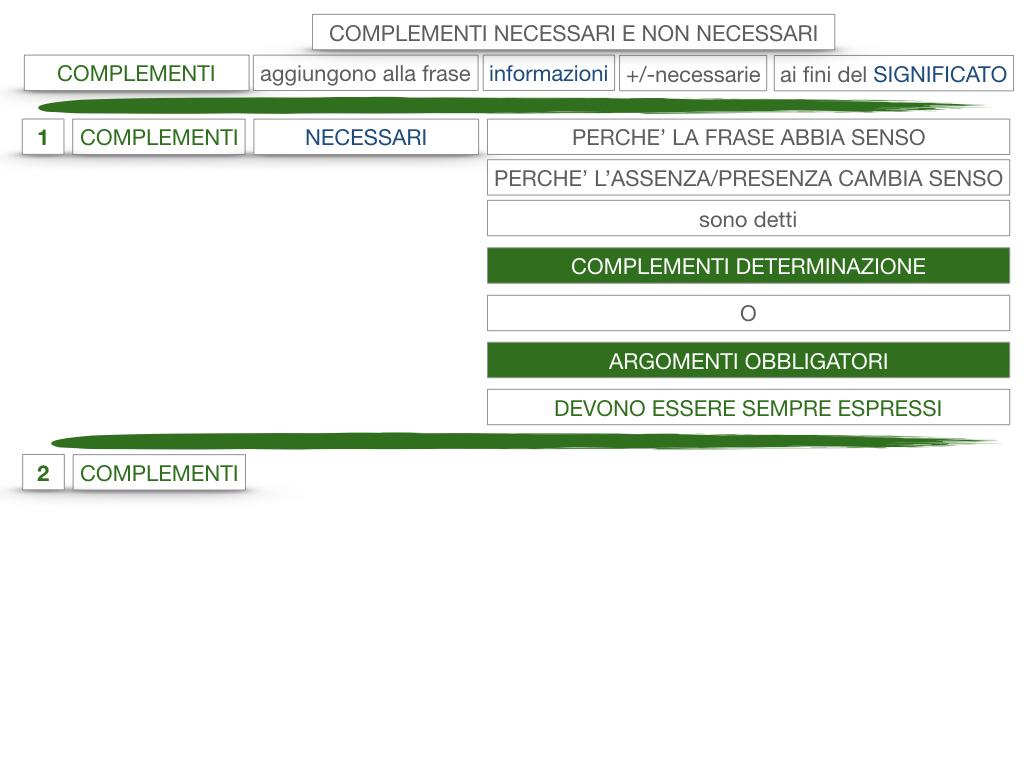 17. I COMPLEMENTI_NECESSARI E NON NECESSARI_CARATTERISTICHE GENERALI_SIMULAZIONE.108
