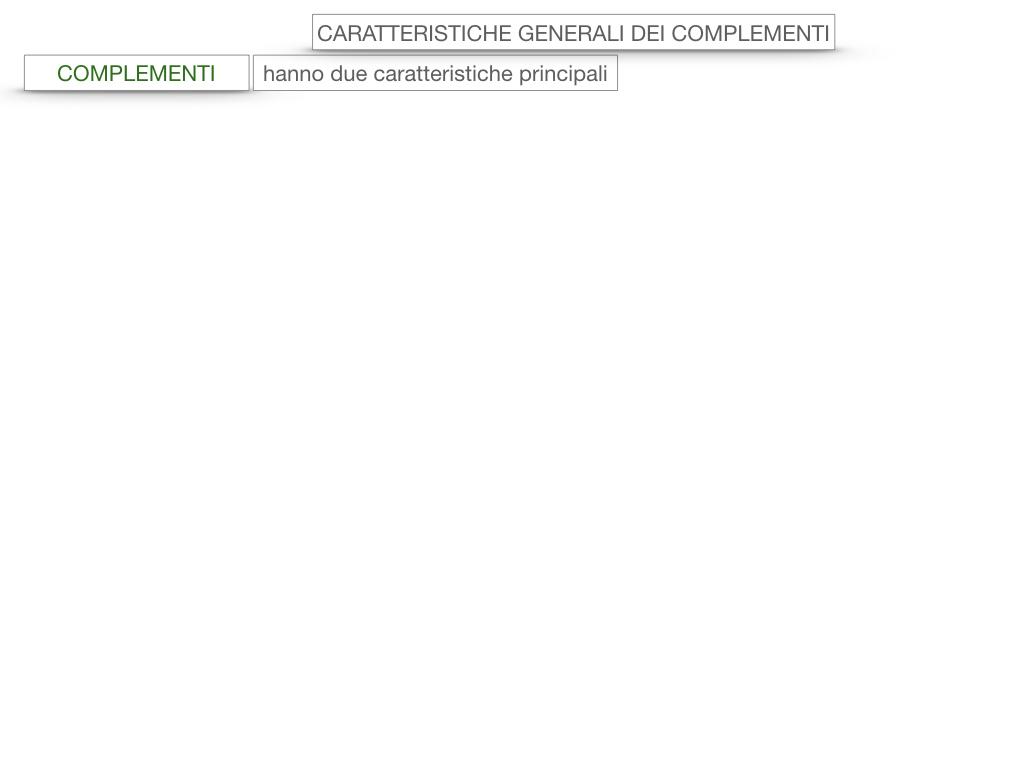 17. I COMPLEMENTI_NECESSARI E NON NECESSARI_CARATTERISTICHE GENERALI_SIMULAZIONE.120