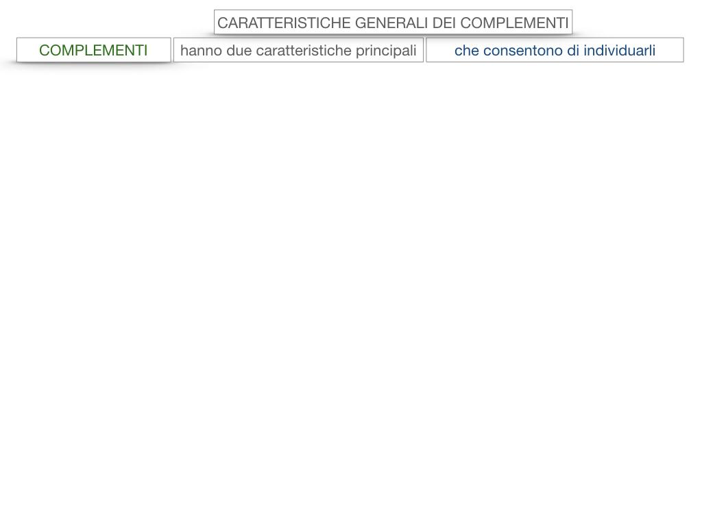 17. I COMPLEMENTI_NECESSARI E NON NECESSARI_CARATTERISTICHE GENERALI_SIMULAZIONE.121