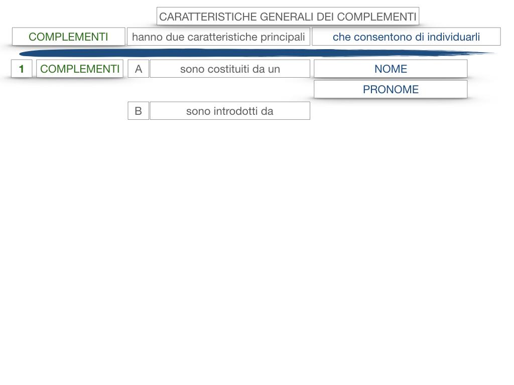 17. I COMPLEMENTI_NECESSARI E NON NECESSARI_CARATTERISTICHE GENERALI_SIMULAZIONE.125