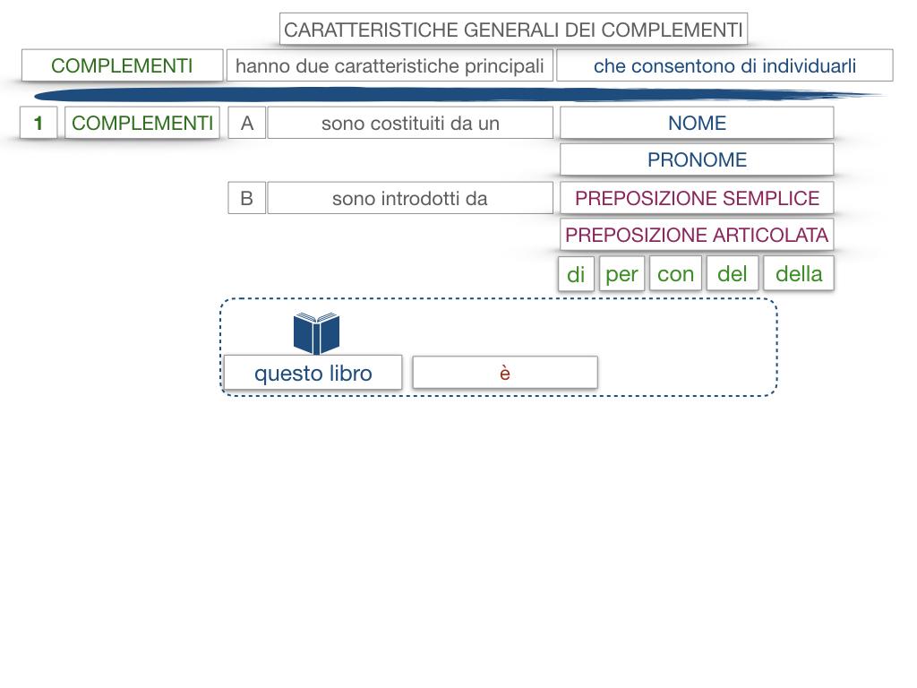 17. I COMPLEMENTI_NECESSARI E NON NECESSARI_CARATTERISTICHE GENERALI_SIMULAZIONE.131
