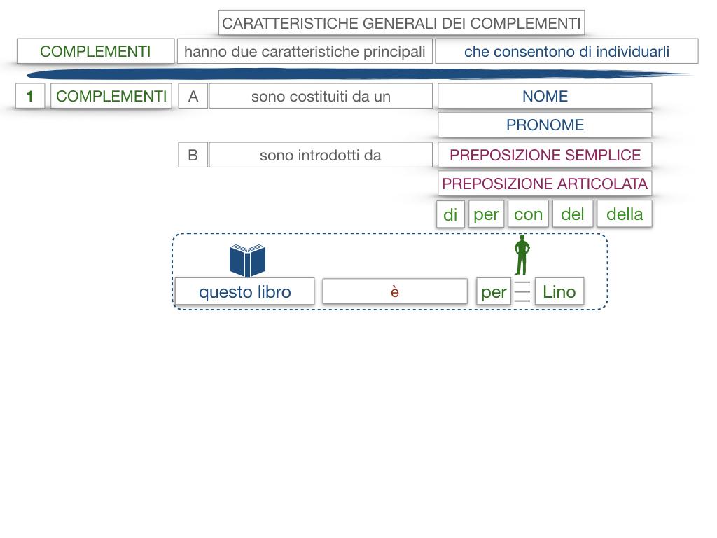 17. I COMPLEMENTI_NECESSARI E NON NECESSARI_CARATTERISTICHE GENERALI_SIMULAZIONE.132
