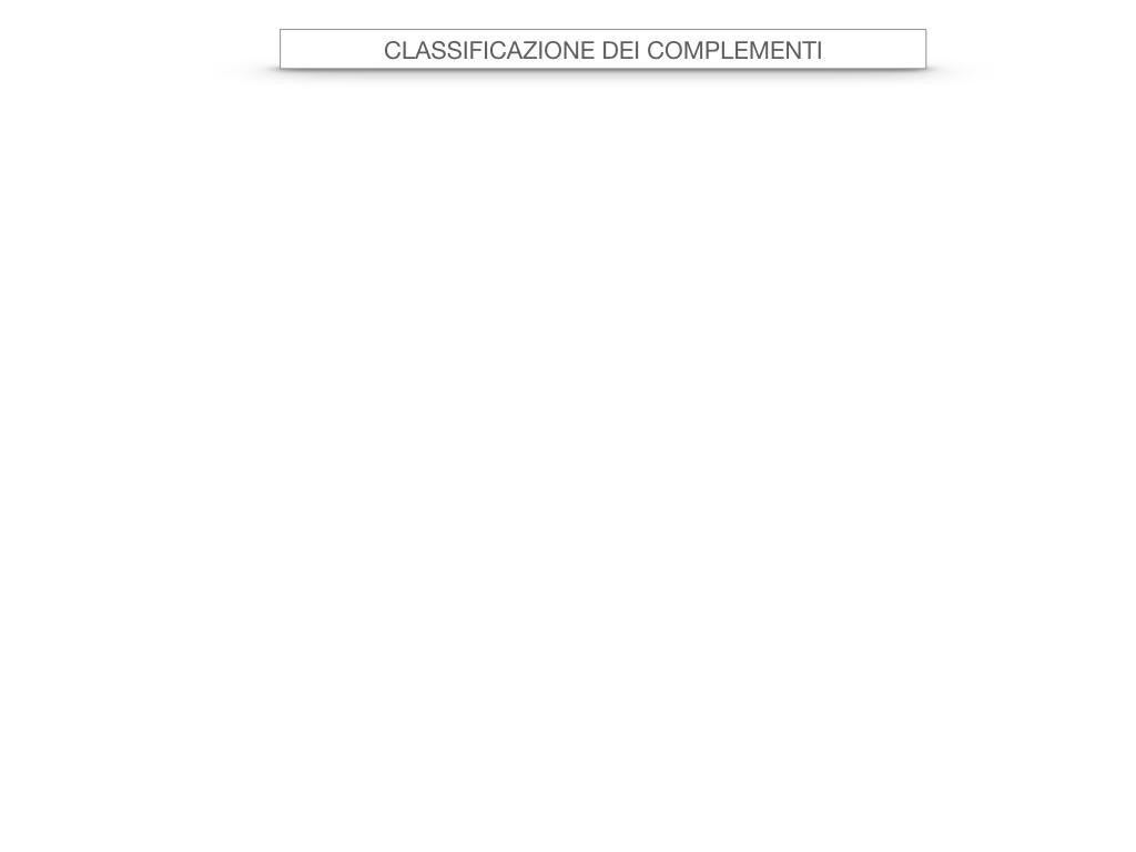 18. I COMPLEMENTI_DIRETTI_COMPLEMENTO OGGETTO_PARTE1_SIMULAZIONE.002